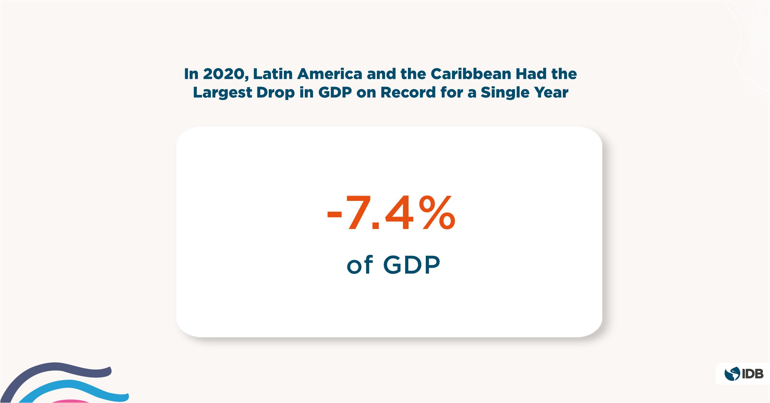 2021 Latin American and Caribbean Macroeconomic Report - Drop in GDP