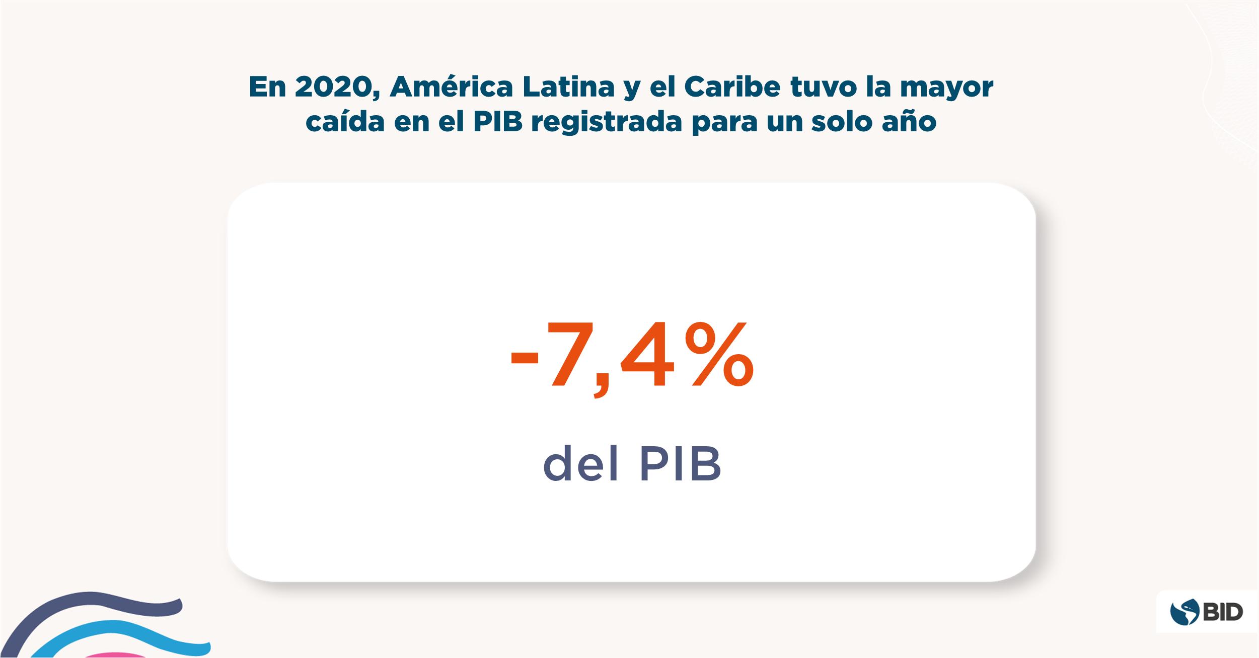 Informe Macroeconomico America Latina Caribe 2021 - Caida del PIB